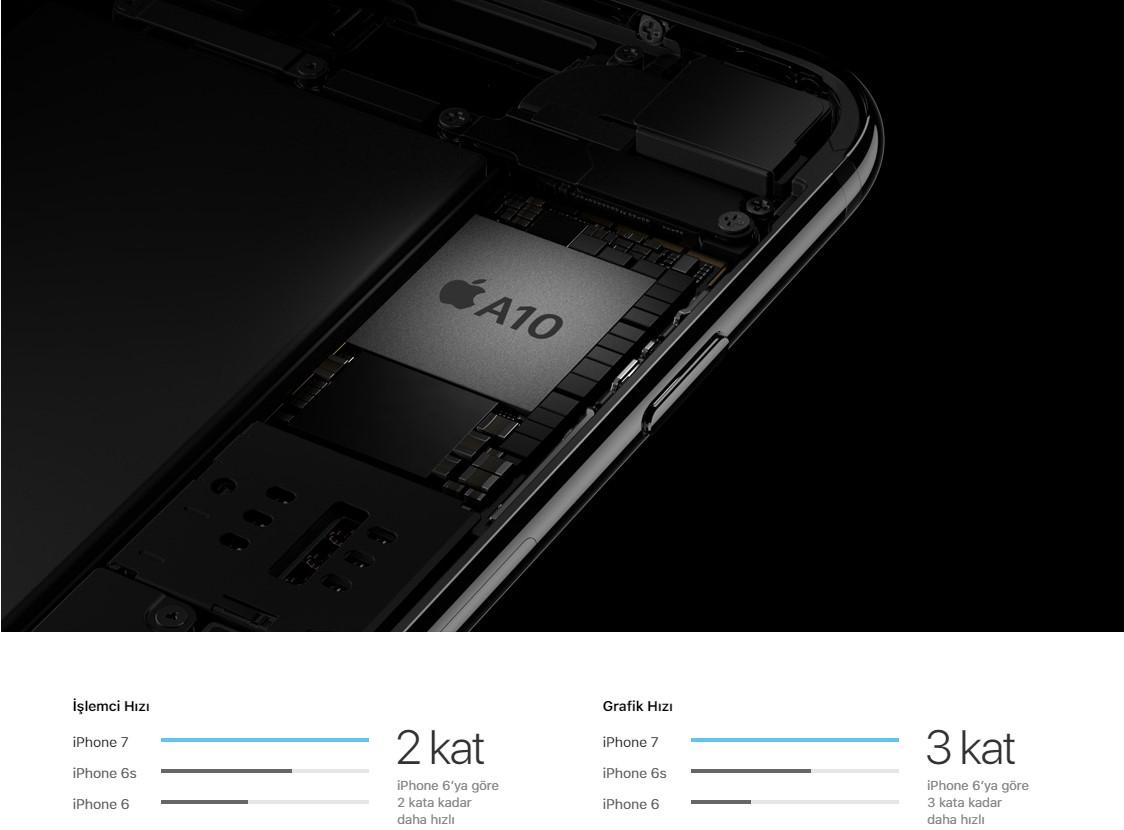 İphone 7 performans